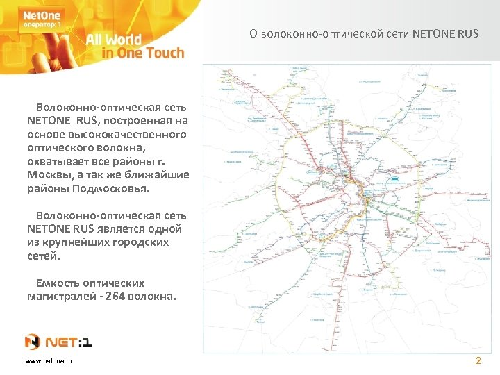 О волоконно-оптической сети NETONE RUS Волоконно-оптическая сеть NETONE RUS, построенная на основе высококачественного оптического
