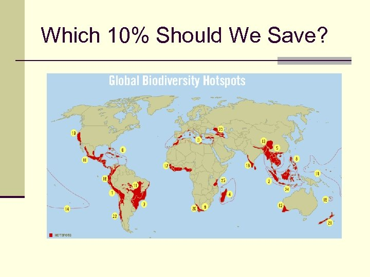 Which 10% Should We Save?