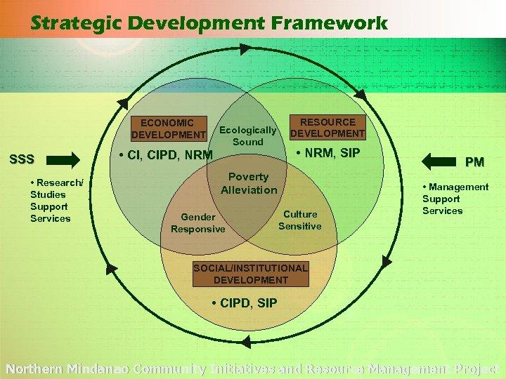 Strategic Development Framework ECONOMIC DEVELOPMENT SSS • Research/ Studies Support Services Ecologically Sound •