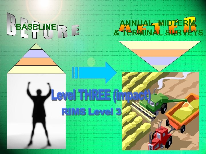 BASELINE ANNUAL, MIDTERM, & TERMINAL SURVEYS