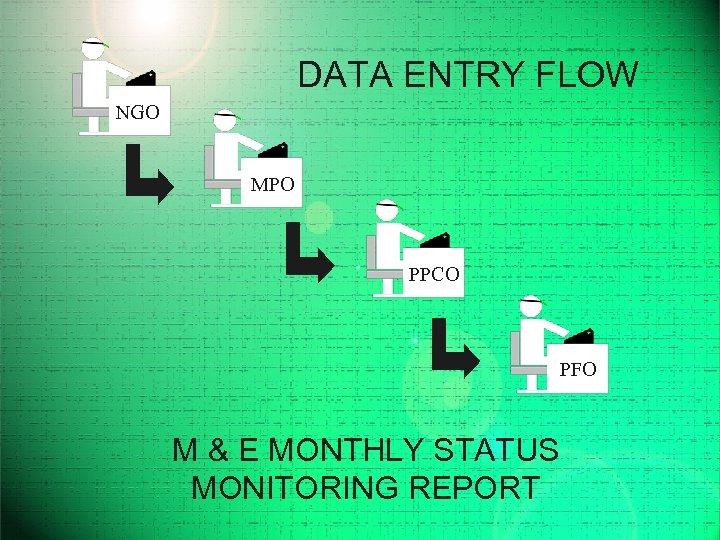 DATA ENTRY FLOW NGO MPO PPCO PFO M & E MONTHLY STATUS MONITORING REPORT