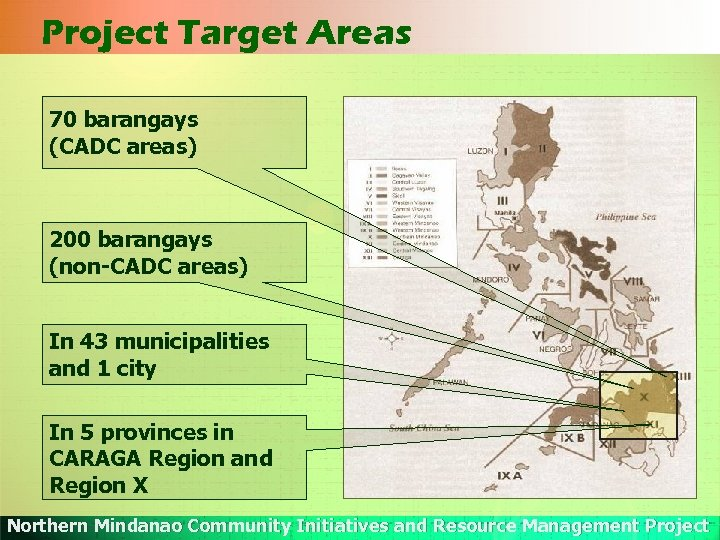 Project Target Areas 70 barangays (CADC areas) 200 barangays (non-CADC areas) In 43 municipalities
