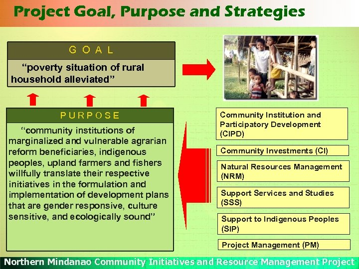 """Project Goal, Purpose and Strategies G O A L """"poverty situation of rural household"""