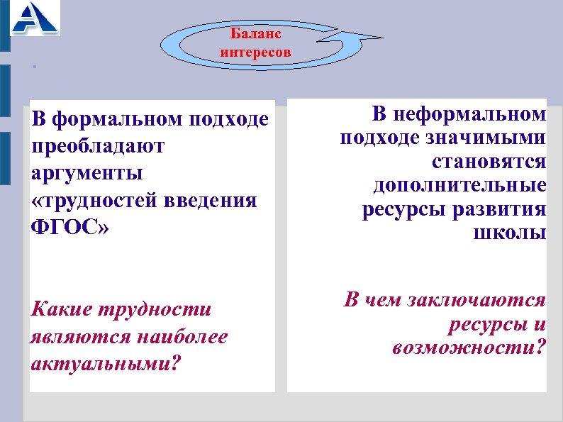 . Баланс интересов В формальном подходе преобладают аргументы «трудностей введения ФГОС» В неформальном подходе