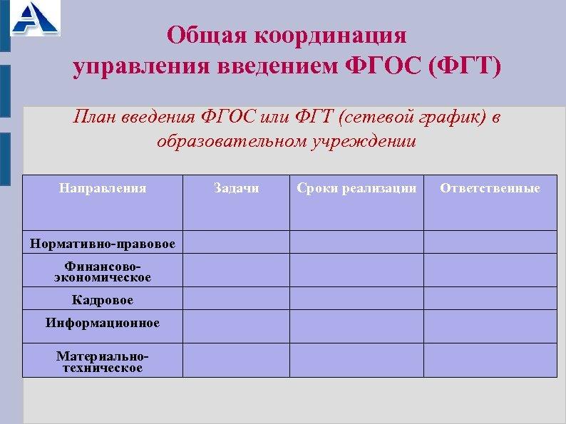 Общая координация управления введением ФГОС (ФГТ) План введения ФГОС или ФГТ (сетевой график) в