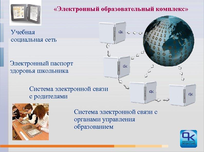 «Электронный образовательный комплекс» Учебная социальная сеть Электронный паспорт здоровья школьника Система электронной связи