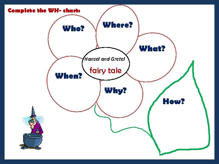 Complete the WH- chart: Who? Where? What? Hansel and Gretel When? fairy tale Why?