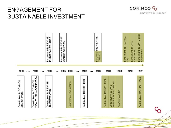 ENGAGEMENT FOR SUSTAINABLE INVESTMENT