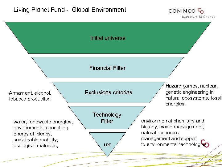 Living Planet Fund - Global Environment Initial universe Financial Filter Armament, alcohol, tobacco production