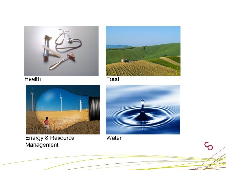 Health Food Energy & Resource Management Water