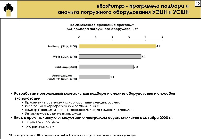 «Ros. Pump» - программа подбора и анализа погружного оборудования УЭЦН и УСШН §