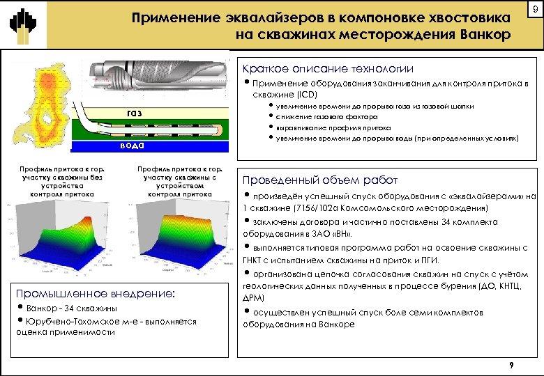 Применение эквалайзеров в компоновке хвостовика на скважинах месторождения Ванкор 9 Краткое описание технологии •