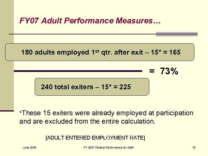 FY 07 Adult Performance Measures… 180 adults employed 1 st qtr. after exit –