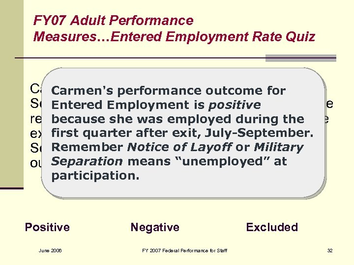 FY 07 Adult Performance Measures…Entered Employment Rate Quiz Carmen enrolled as a dislocated worker