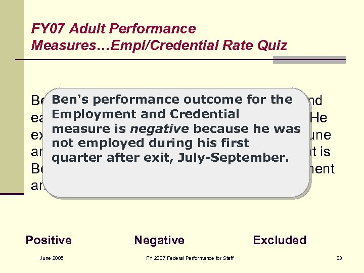 FY 07 Adult Performance Measures…Empl/Credential Rate Quiz Ben's performance outcome training Ben completed an