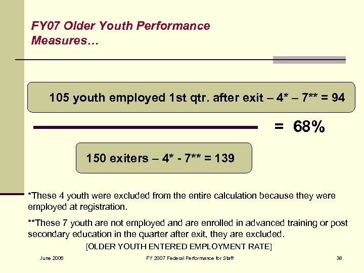 FY 07 Older Youth Performance Measures… 105 youth employed 1 st qtr. after exit