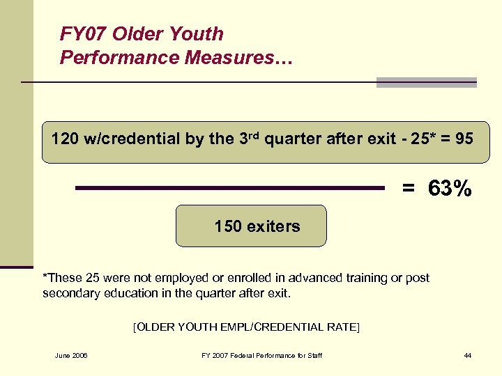 FY 07 Older Youth Performance Measures… 120 w/credential by the 3 rd quarter after