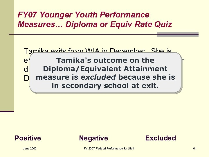 FY 07 Younger Youth Performance Measures… Diploma or Equiv Rate Quiz Tamika exits from