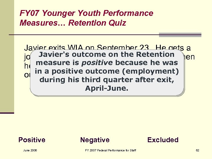 FY 07 Younger Youth Performance Measures… Retention Quiz Javier exits WIA on September 23.