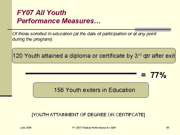 FY 07 All Youth Performance Measures… Of those enrolled in education (at the date