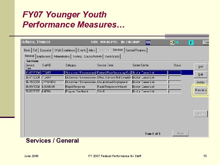 FY 07 Younger Youth Performance Measures… Services / General June 2006 FY 2007 Federal