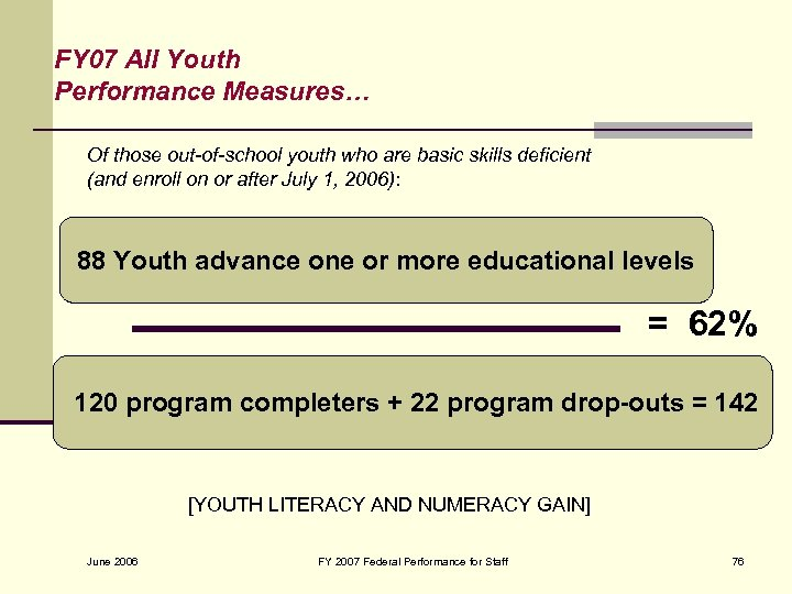 FY 07 All Youth Performance Measures… Of those out-of-school youth who are basic skills