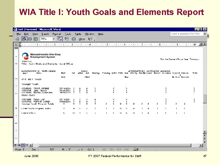 WIA Title I: Youth Goals and Elements Report June 2006 FY 2007 Federal Performance