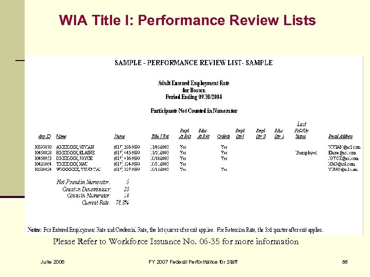 WIA Title I: Performance Review Lists Please Refer to Workforce Issuance No. 06 -35