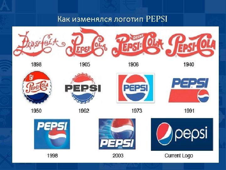 Как изменялся логотип PEPSI