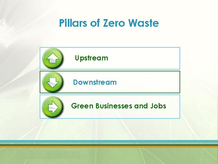 Pillars of Zero Waste Upstream Downstream Green Businesses and Jobs