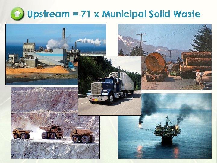 Upstream = 71 x Municipal Solid Waste