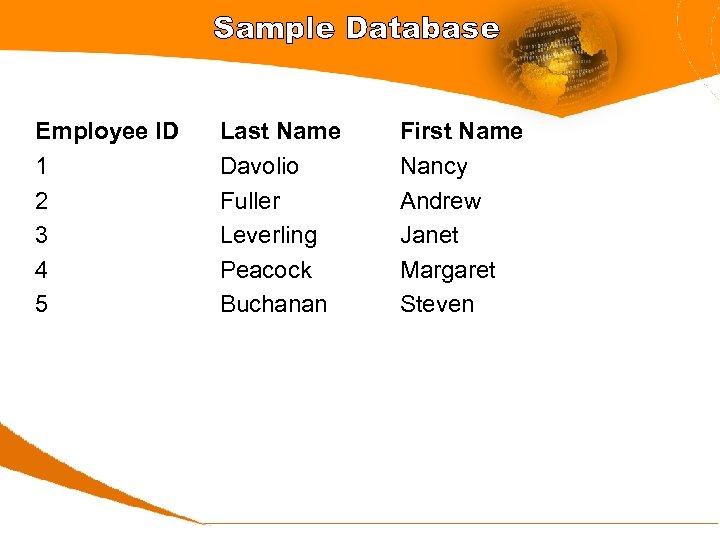 Sample Database Employee ID 1 2 3 4 5 Last Name Davolio Fuller Leverling