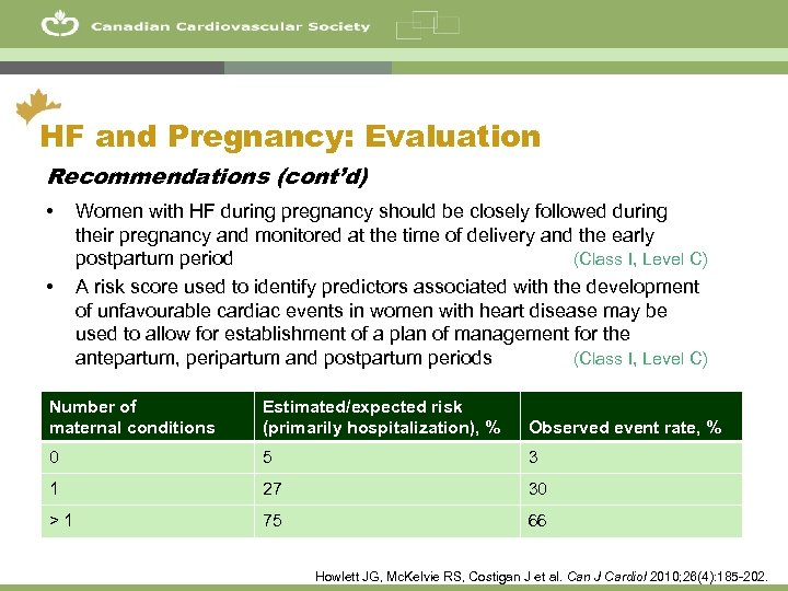 28 HF and Pregnancy: Evaluation Recommendations (cont'd) • • Women with HF during pregnancy