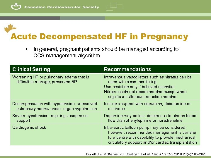 37 Acute Decompensated HF in Pregnancy • In general, pregnant patients should be managed