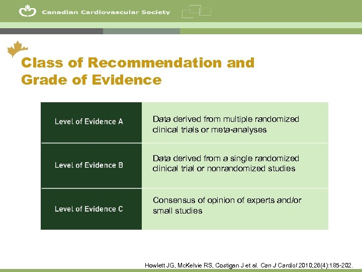 5 Class of Recommendation and Grade of Evidence Data derived from multiple randomized clinical