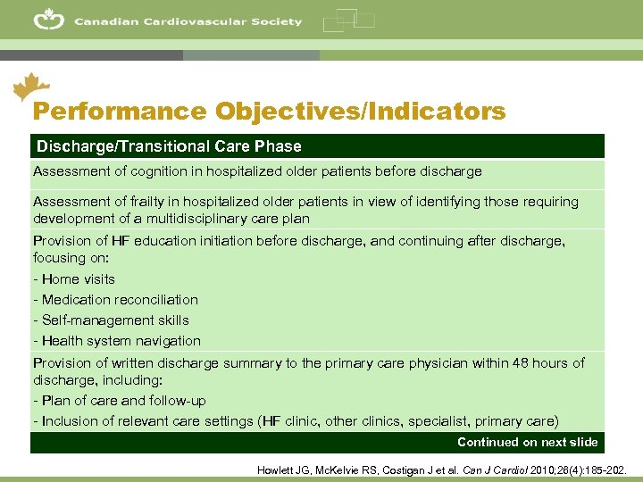 54 Performance Objectives/Indicators Discharge/Transitional Care Phase Assessment of cognition in hospitalized older patients before