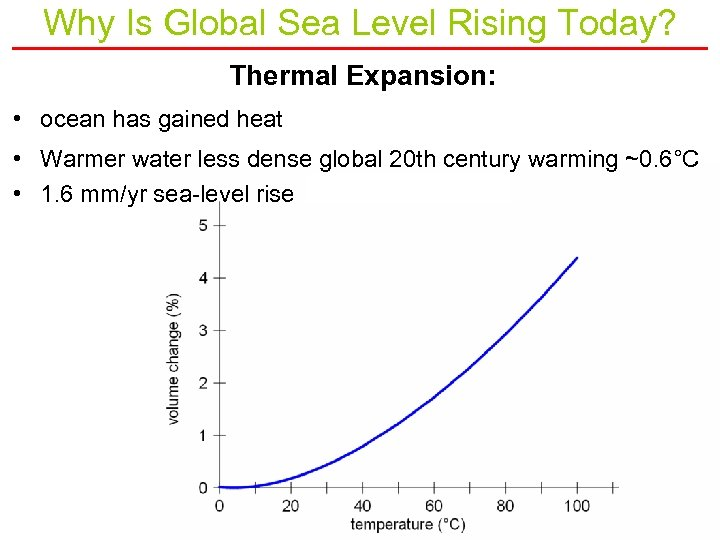 Why Is Global Sea Level Rising Today? Thermal Expansion: • ocean has gained heat