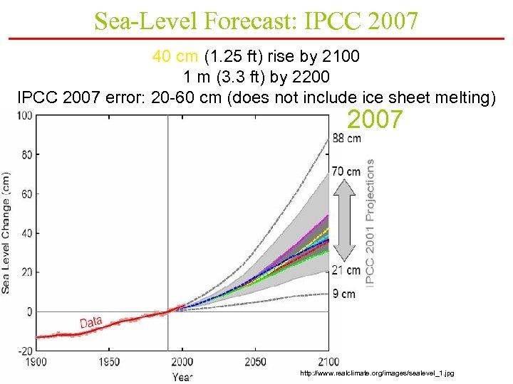 Sea-Level Forecast: IPCC 2007 40 cm (1. 25 ft) rise by 2100 1 m