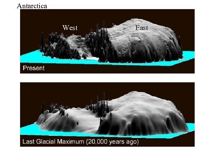 Antarctica West East