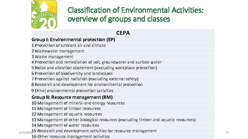 Classification of Environmental Activities: overview of groups and classes Group I: Environmental protection (EP)