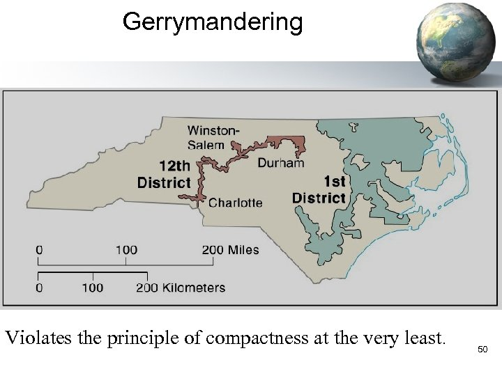 Gerrymandering Violates the principle of compactness at the very least. 50