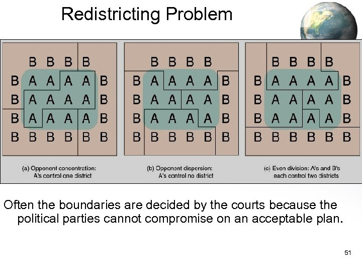 Redistricting Problem Often the boundaries are decided by the courts because the political parties