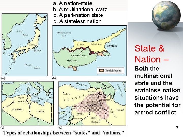 State & Nation – Both the multinational state and the stateless nation situations have