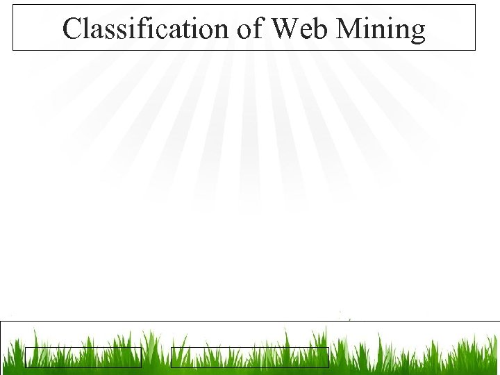 Classification of Web Mining
