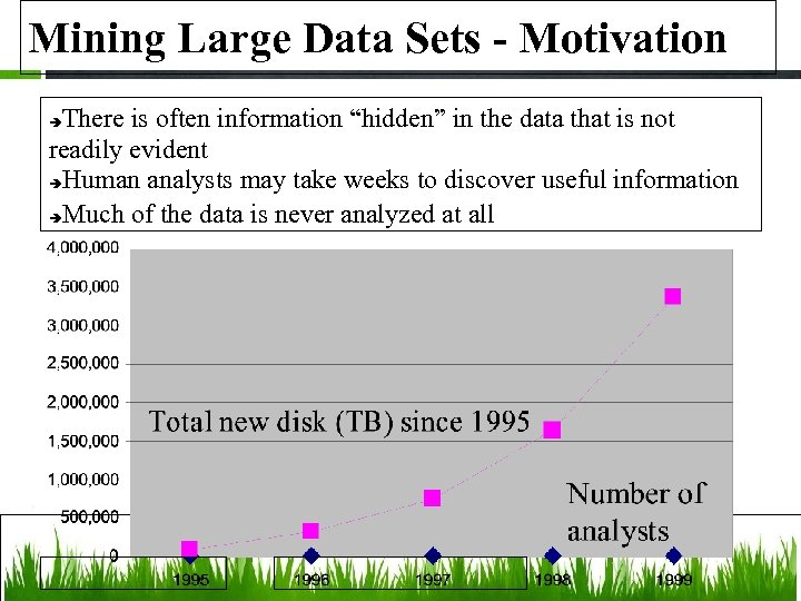 """Mining Large Data Sets - Motivation There is often information """"hidden"""" in the data"""