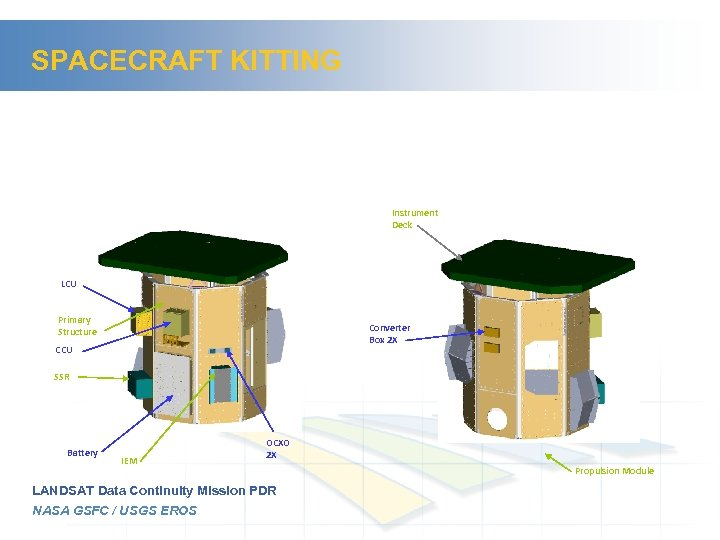 SPACECRAFT KITTING Instrument Deck LCU Primary Structure Converter Box 2 X CCU SSR Battery