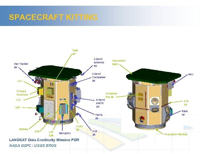 SPACECRAFT KITTING TAM 2 X S-band Antenna 4 X Star Tracker 2 X S-band