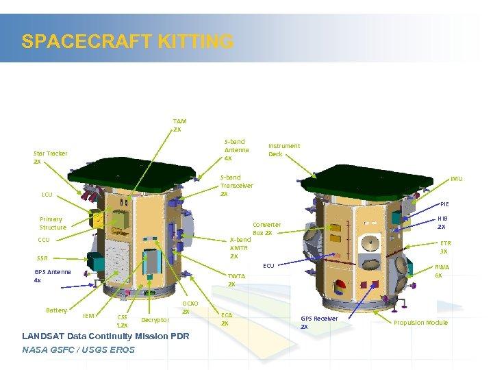 SPACECRAFT KITTING TAM 2 X S-band Antenna 4 X Star Tracker 2 X Instrument