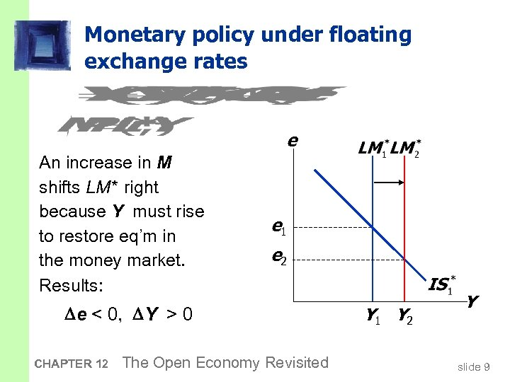 Monetary policy under floating exchange rates e An increase in M shifts LM* right