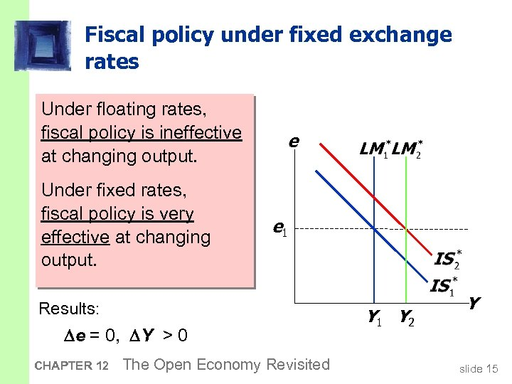 Fiscal policy under fixed exchange rates Under floating rates, a fiscalpolicy is ineffective fiscal